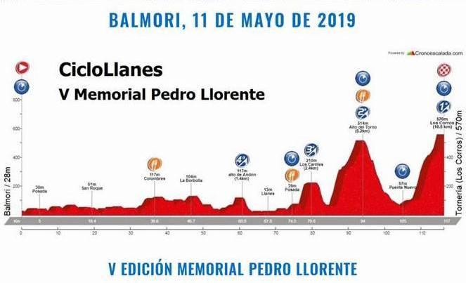 400 cicloturistas participarán este sábado en la V CicloLlanes-Memorial Pedro Llorente