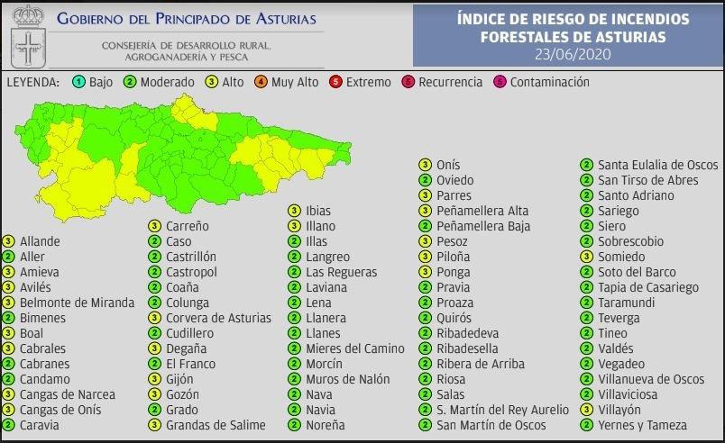 Ocho municipios del oriente de Asturias estarán mañana martes en alto riesgo de incendio forestal