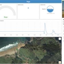 La web de playas del Principado ya ofrece información de la riosellana playa de Vega