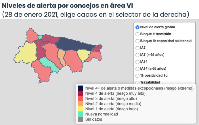 Ribadesella se queda con la mayor parte de los 20 nuevos contagios registrados ayer en el Oriente de Asturias