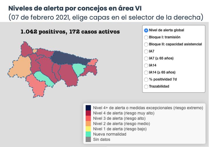 El Oriente de Asturias suma 7 positivos, pero continúa reduciendo los casos activos