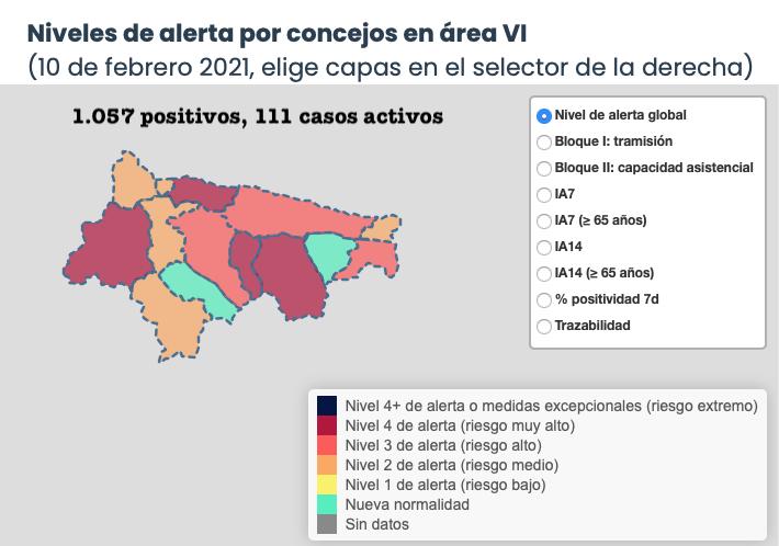 Piloña, Colunga y Cabrales los únicos municipios de la comarca que empeoran su situación epidemiológica