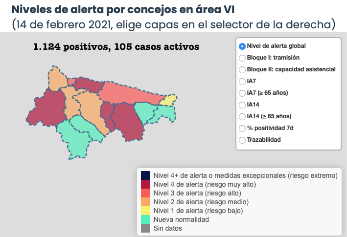 Los casos activos suben a 105 en el Oriente de Asturias, uno de ellos en Caravia