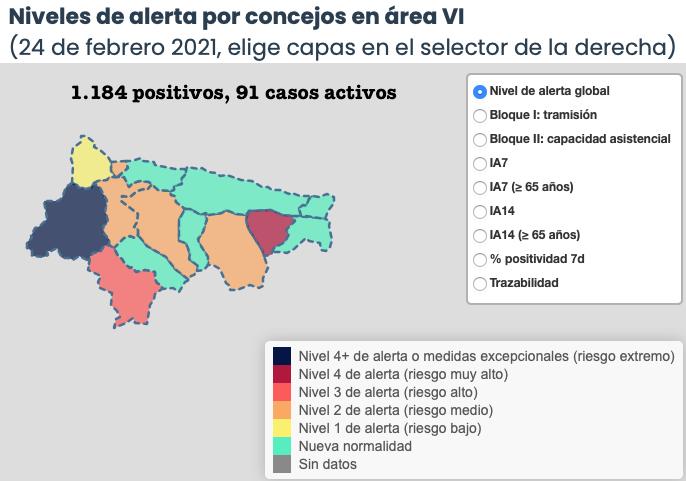 Piloña mejora ligeramente, pero empeora Peñamellera Alta en una jornada con 3 positivos en la comarca