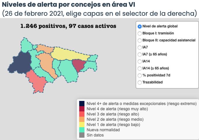 Cuatro municipios del Oriente de Asturias mejoran su situación epidemiológica y tres la empeoran