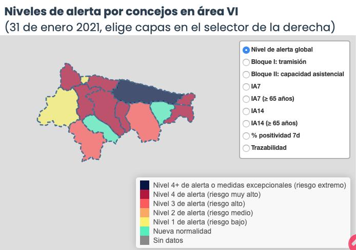 El Oriente de Asturias cerró el mes de enero con 384 positivos de los que 255 están activos