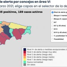 El avance de la pandemia se relaja en el Oriente de Asturias con mas curaciones que contagios