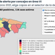 Solo Llanes empeora en el Oriente de Asturias, comarca que reduce a 114 los casos activos