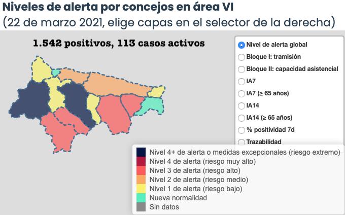 Solo dos concejos del Oriente de Asturias empeoran su situación epidemiológica