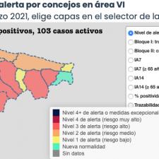 El Oriente de Asturias suma 9 contagios, pero reduce a 103 los casos activos