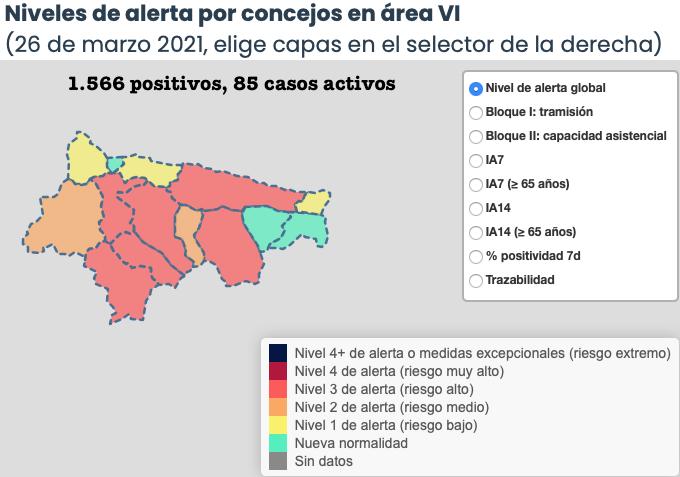Seis municipios del Oriente de Asturias mejoran su situación epidemiológica y uno la empeora