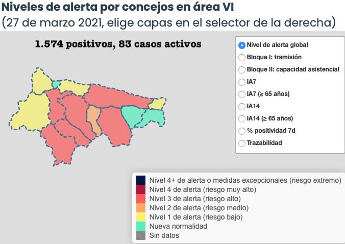 Dos municipios se reparten los 8 últimos contagios en el Oriente de Asturias
