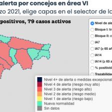 El domingo solo deja un positivo por coronavirus en el Oriente de Asturias