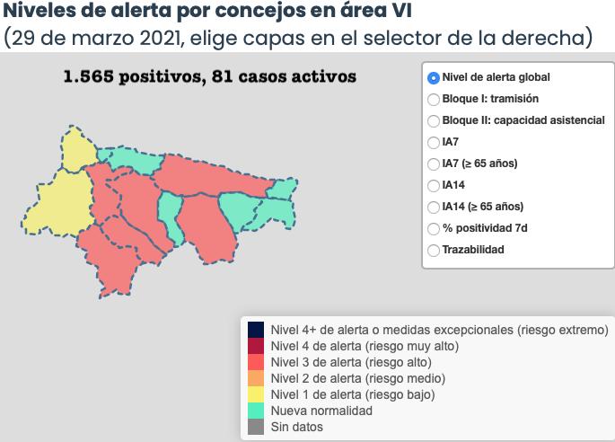 Salud asigna cuatro nuevos positivos a tres concejos del Oriente de Asturias