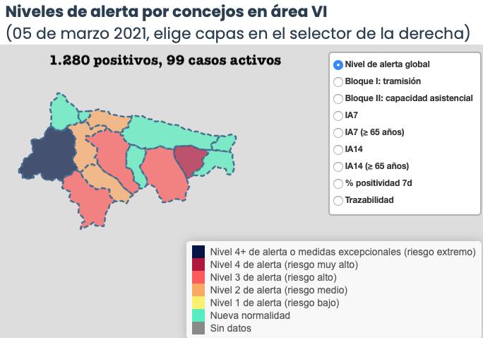Comienza la mejoría en Piloña, pero los contagios vuelven a crecer en Cangas de Onís
