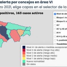 Cinco municipios se reparten los nuevos contagios en el Oriente de Asturias