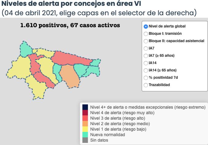 El fin de semana deja 6 nuevos positivos en el Oriente de Asturias, aunque baja la incidencia