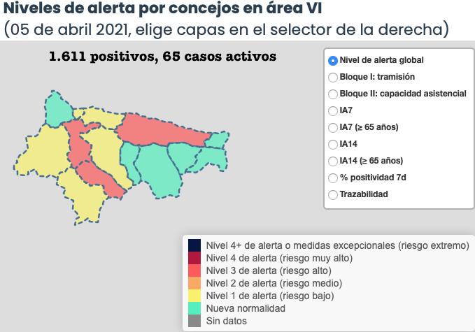 La incidencia del coronavirus sigue bajando en el Oriente de Asturias tras una jornada con solo 2 positivos