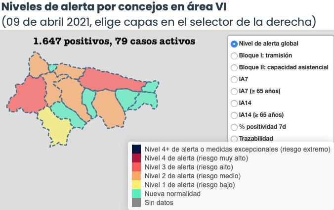 Llanes y Ribadesella acaparan los positivos de este viernes en el Oriente de Asturias