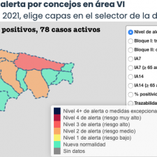 El Oriente de Asturias suma 7 nuevos positivos con un 11% de inmunizados con la vacuna