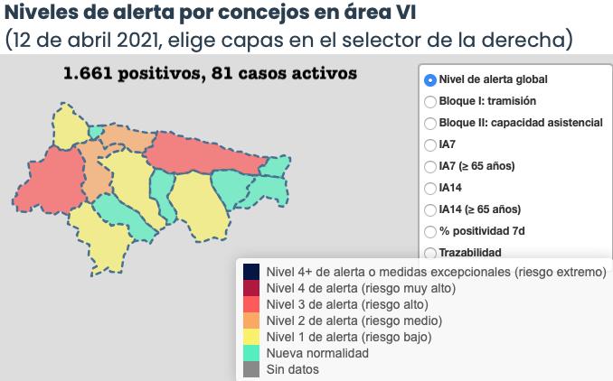 Los nuevos positivos por coronavirus descienden en el Oriente de Asturias