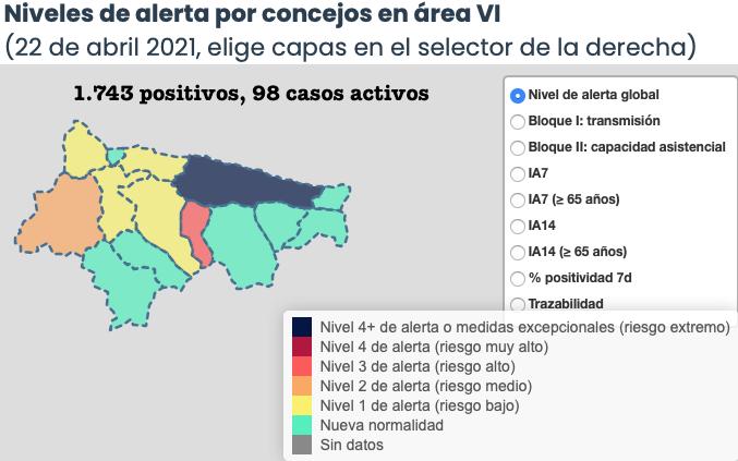 Llanes vuelve a mejorar, pero el coronavirus irrumpe de nuevo en otro concejo de la comarca