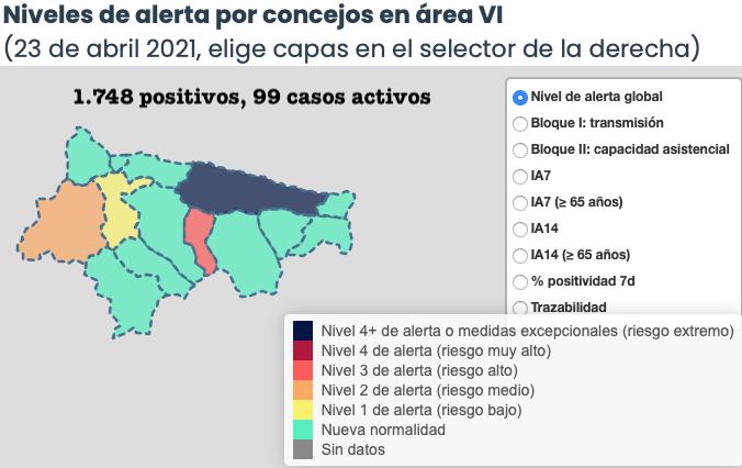 Cinco positivos mas en el Oriente de Asturias y con sorpresa