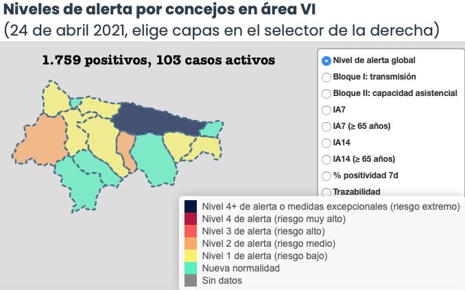 Un nuevo brote vuelve a complicar la situación epidemiológica en el Oriente de Asturias