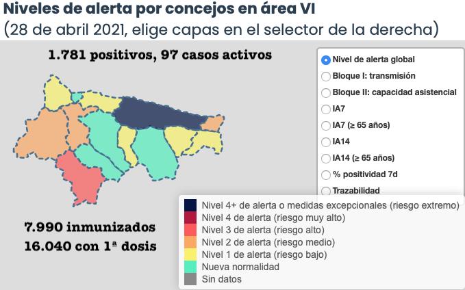 Record de inmunizados en un solo día y 3 nuevos positivos en el Oriente de Asturias