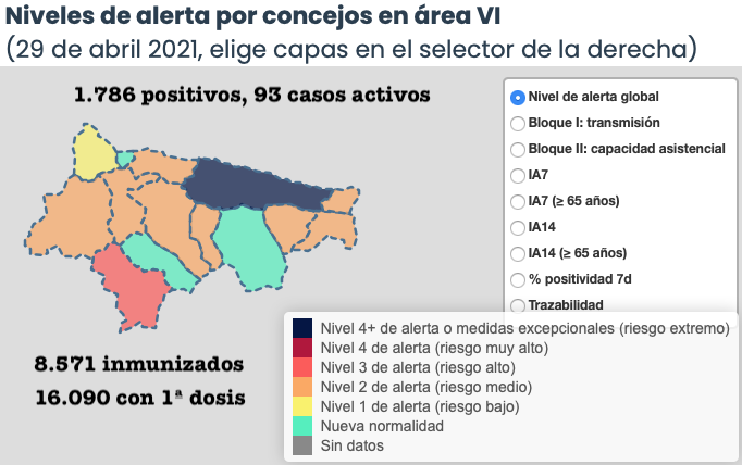 El Oriente de Asturias suma 5 nuevos positivos pero mantiene la mejoría