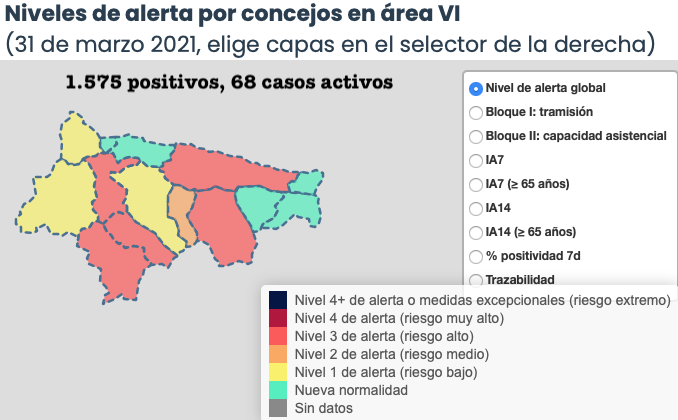 El mes de marzo se cierra con un acumulado de 243 positivos en el Oriente de Asturias