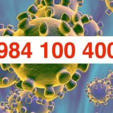 Asturias registra 83 positivos en coronavirus y cuatro nuevos fallecidos