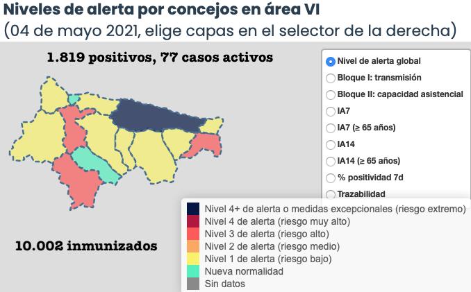 El Oriente de Asturias suma 5 positivos y supera los 10.000 inmunizados