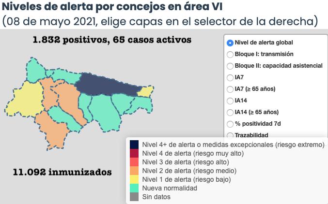 El Oriente de Asturias suma 5 nuevos contagios en dos jornadas y supera los 11.000 inmunizados