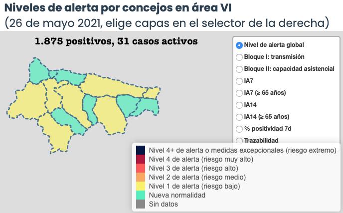Dos municipios del Oriente de Asturias se reparten los nuevos positivos en coronavirus