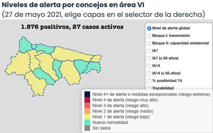Con la última actualización epidemiológica solo empeora un municipio del Oriente de Asturias
