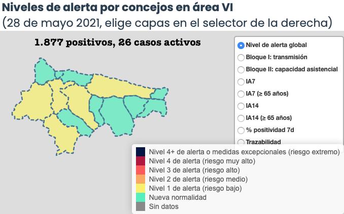 El viernes deja otro positivo en el Oriente de Asturias