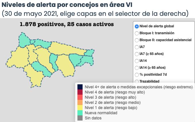 El Oriente de Asturias registra un nuevo positivo durante la jornada dominical