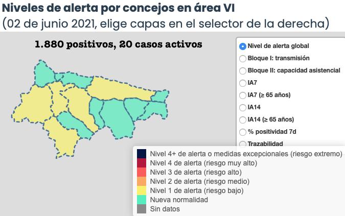 El Oriente de Asturias acumula tres días consecutivos sin nuevos contagios