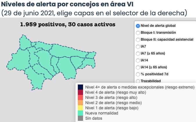 El martes deja 7 nuevos contagios en tres municipios del Oriente de Asturias