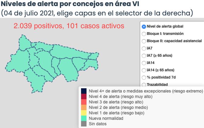 El fin de semana deja 48 nuevos positivos en ocho municipios del Oriente de Asturias