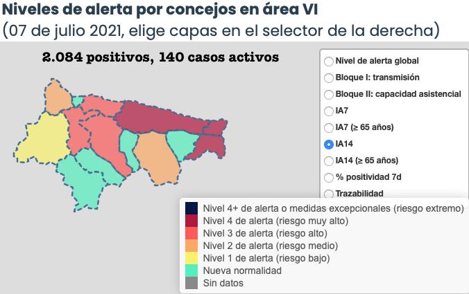Ribadesella y Llanes se quedan con la mayor parte de los 22 nuevos positivos del Oriente de Asturias