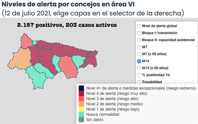 Los contagios con coronavirus se mantienen en el Oriente de Asturias