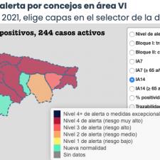 El Oriente de Asturias sumó 63 nuevos positivos en lo que llevamos de semana, 14 ayer jueves