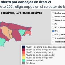 El segundo día de agosto deja 4 nuevos positivos en el Oriente de Asturias pero con una tendencia a la baja